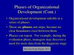 phases of organizational development cont