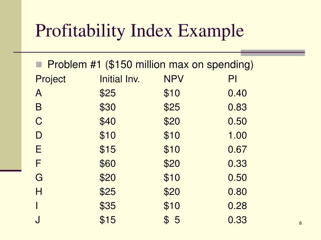 Profitability Index Example