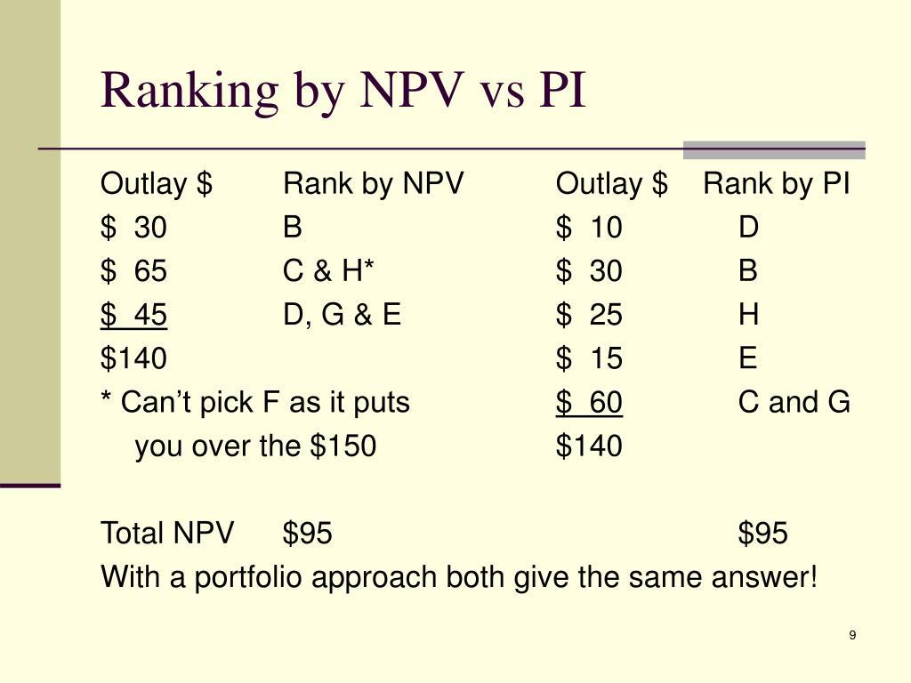 Ranking by NPV vs PI