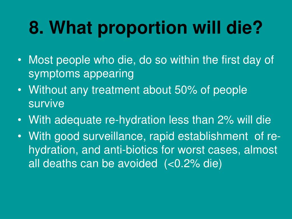 8. What proportion will die?