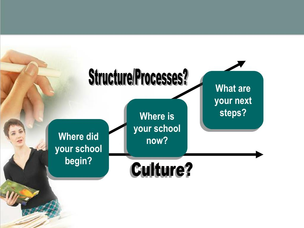 Structure/Processes?