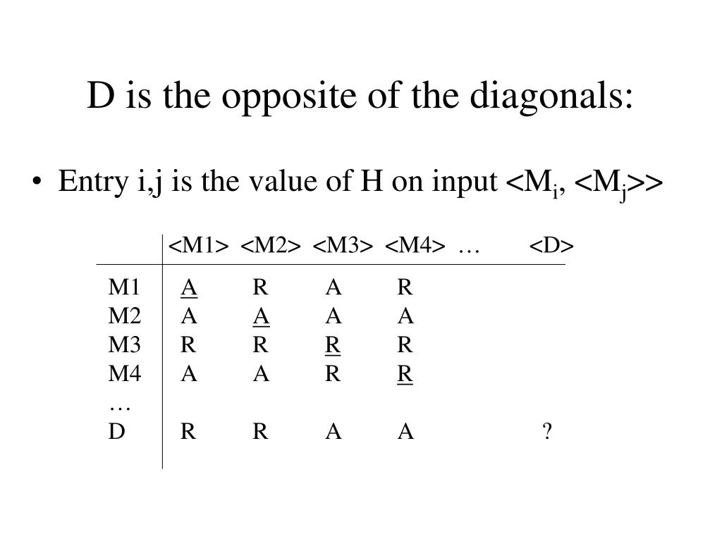 D is the opposite of the diagonals: