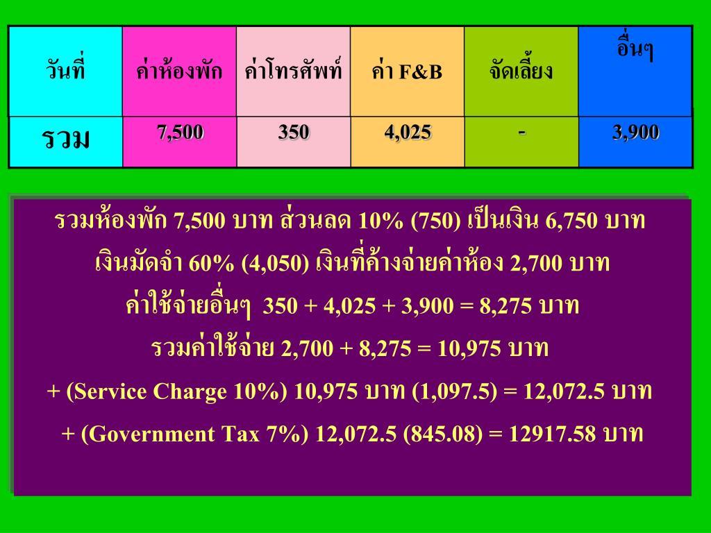 รวมห้องพัก 7,500 บาท ส่วนลด 10% (750) เป็นเงิน 6,750 บาท