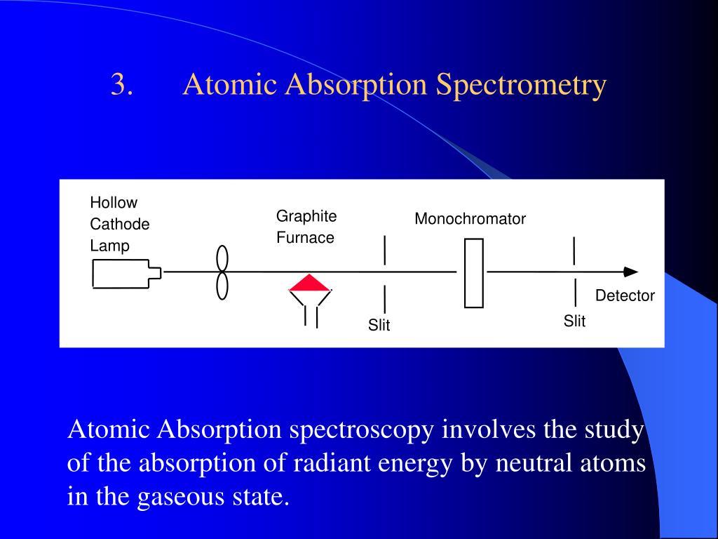 3.Atomic Absorption Spectrometry