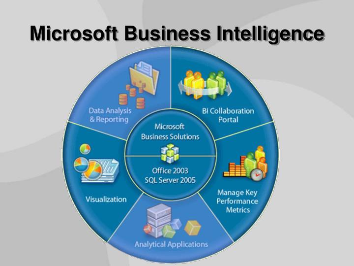Microsoft business intelligence3