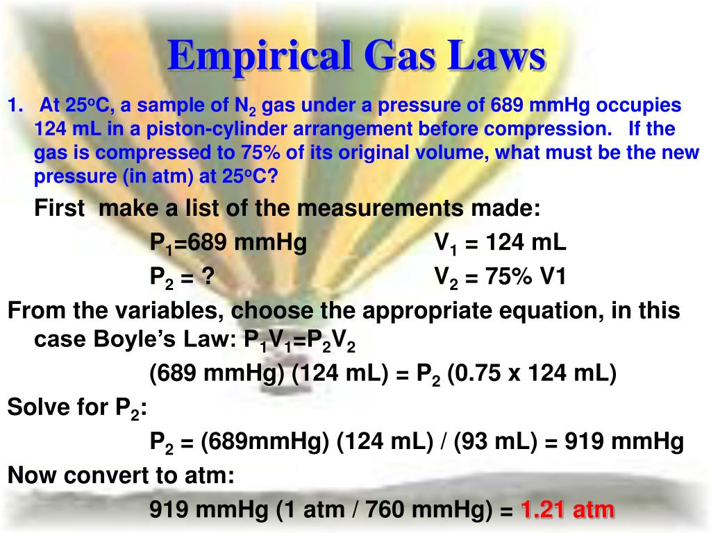 Empirical Gas Laws