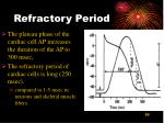 refractory period50