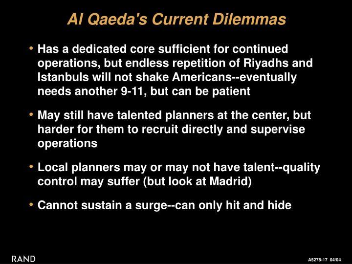 Al Qaeda's Current Dilemmas