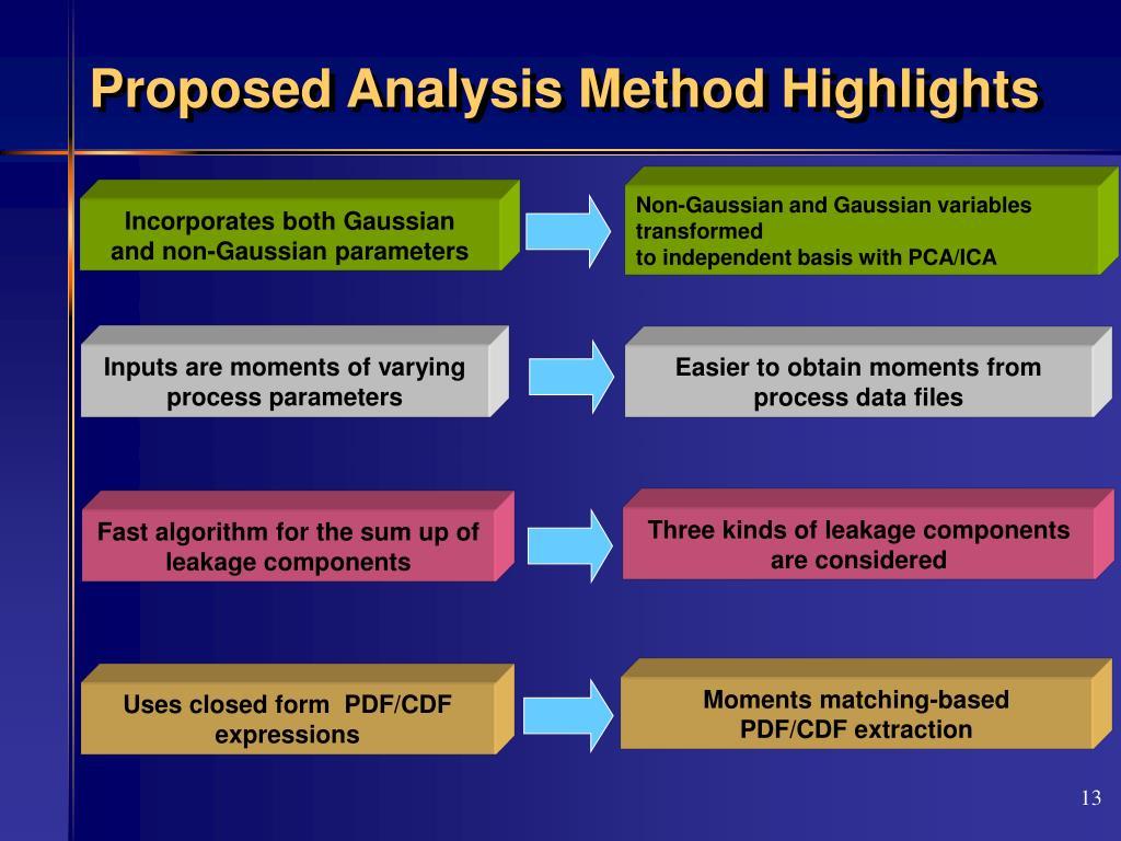 Proposed Analysis Method Highlights