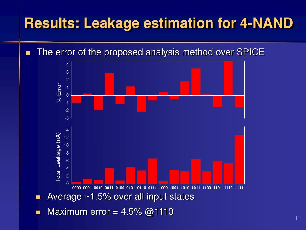 Results: Leakage estimation for 4-NAND