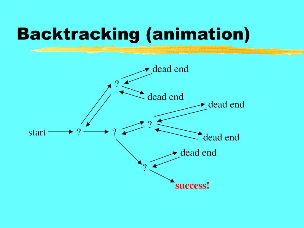 Backtracking (animation)