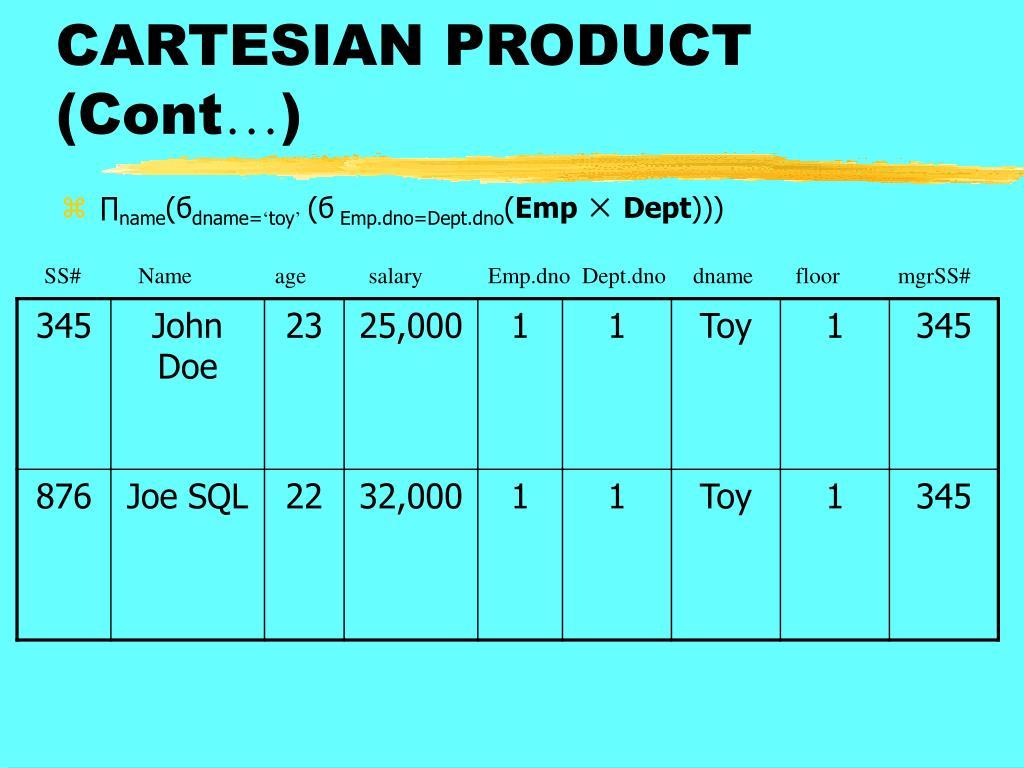 CARTESIAN PRODUCT (Cont
