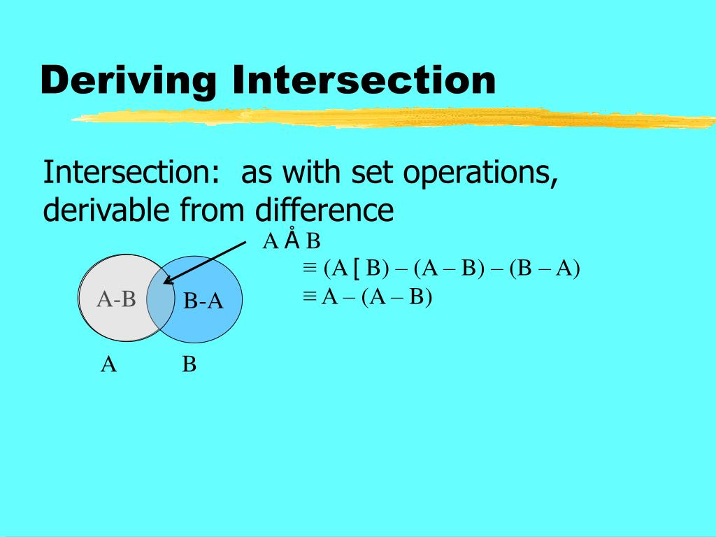 Deriving Intersection