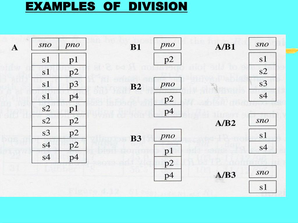 EXAMPLES  OF  DIVISION