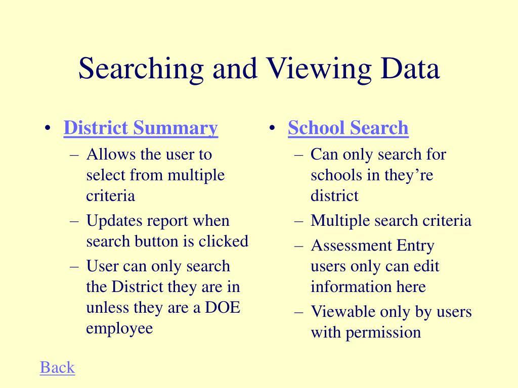 District Summary