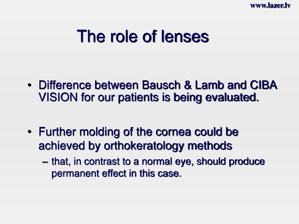 The role of lenses