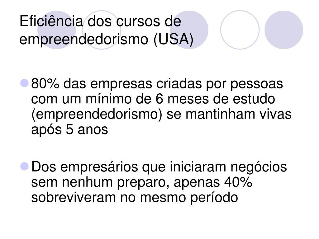 Eficiência dos cursos de empreendedorismo (USA)