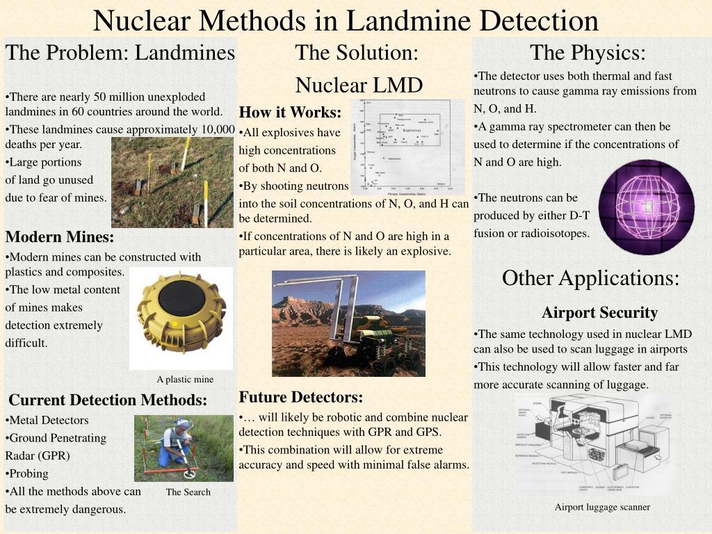 Nuclear Methods in Landmine Detection