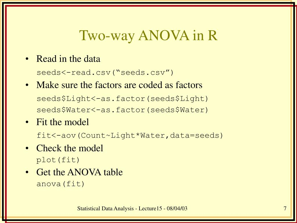 Two-way ANOVA in R