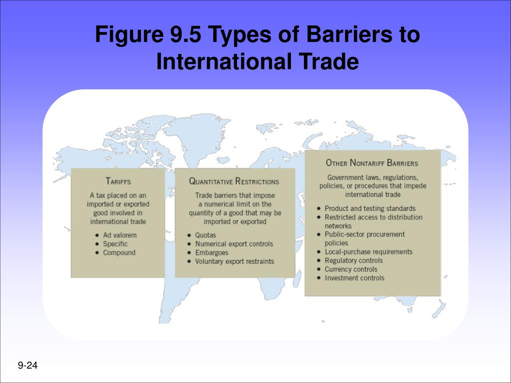 Figure 9.5 Types of Barriers to