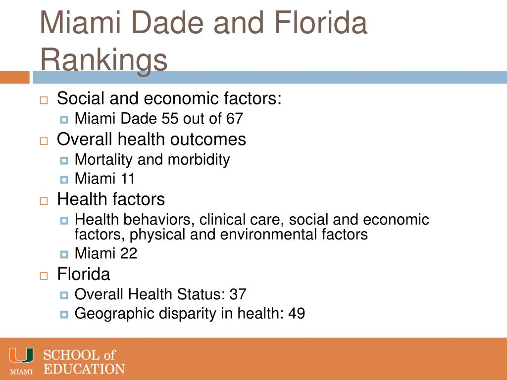 Miami Dade and Florida Rankings