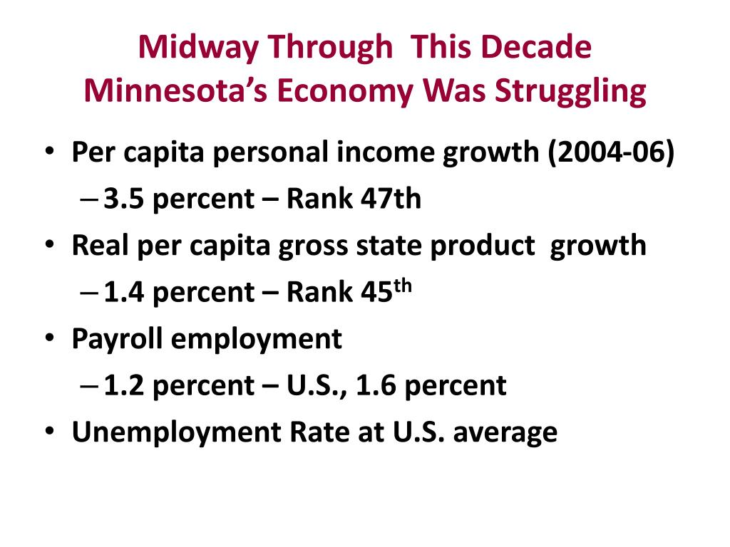 Midway Through  This Decade Minnesota's Economy Was Struggling