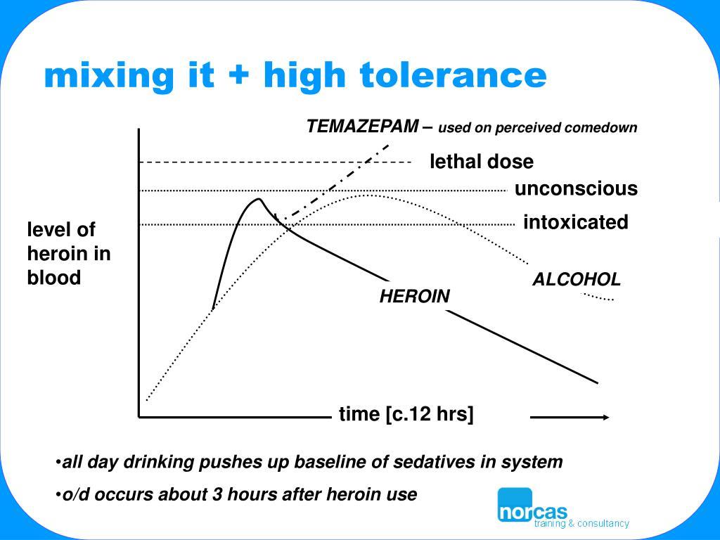 mixing it + high tolerance