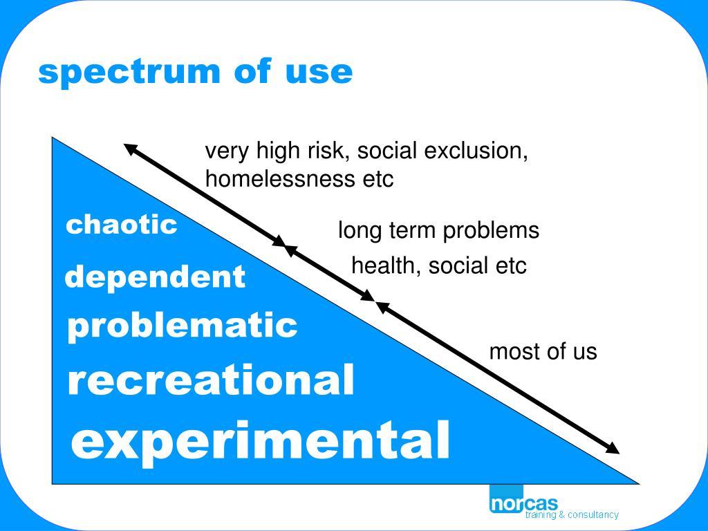 spectrum of use