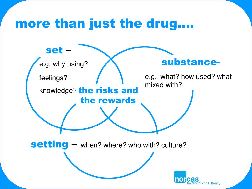 more than just the drug….