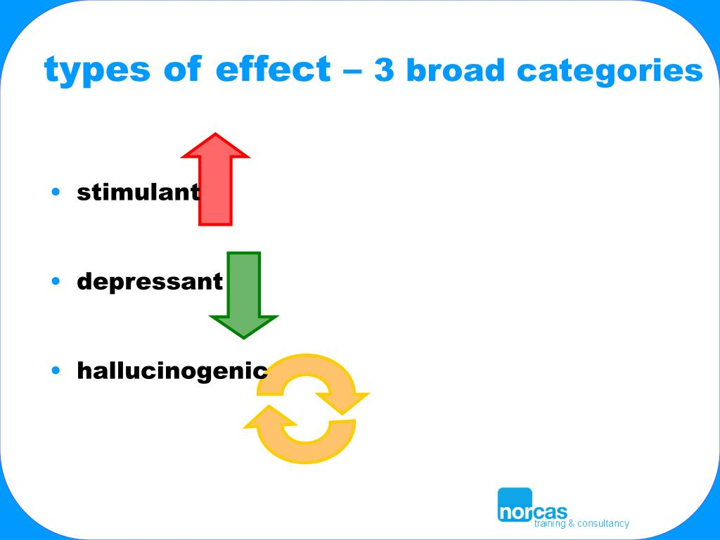 types of effect –