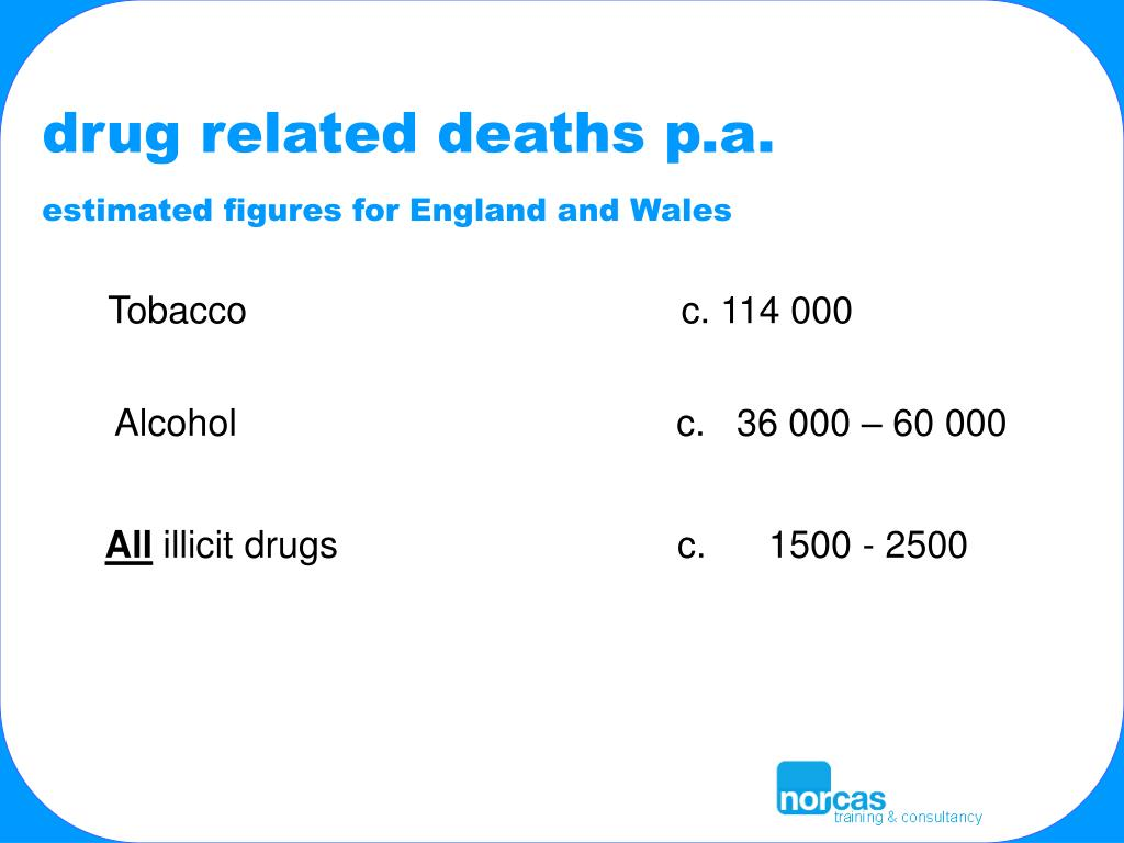 drug related deaths p.a.