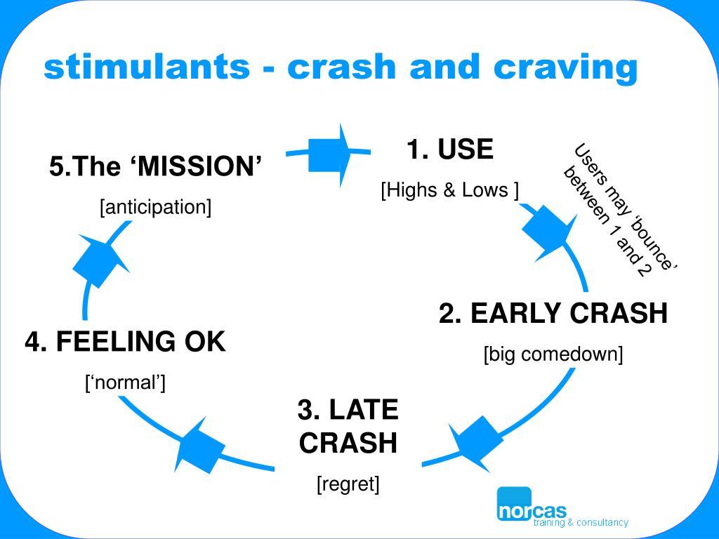 stimulants - crash and craving