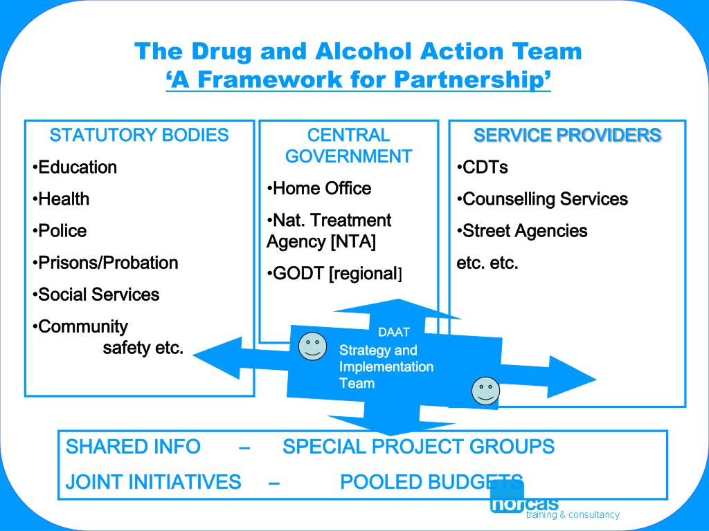 The Drug and Alcohol Action Team