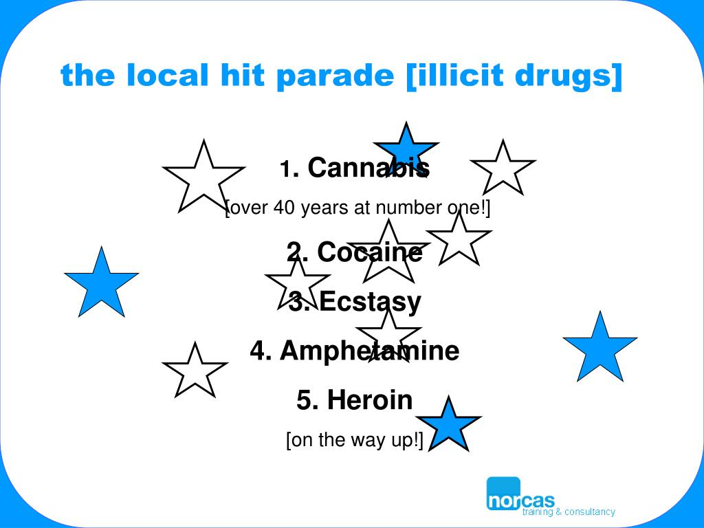 the local hit parade [illicit drugs]