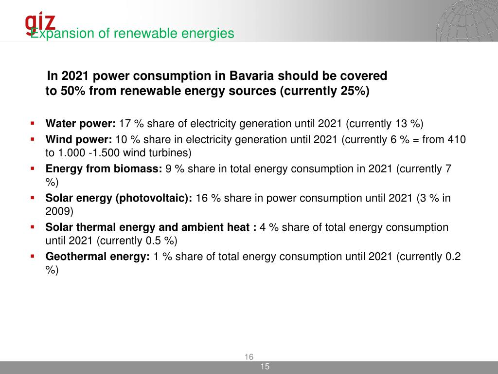 Expansion of renewable energies