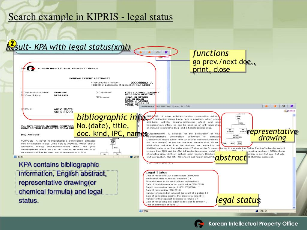 Search example in KIPRIS - legal status