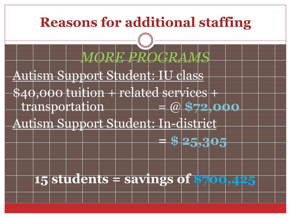 Reasons for additional staffing