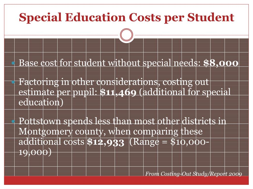 Special Education Costs per Student