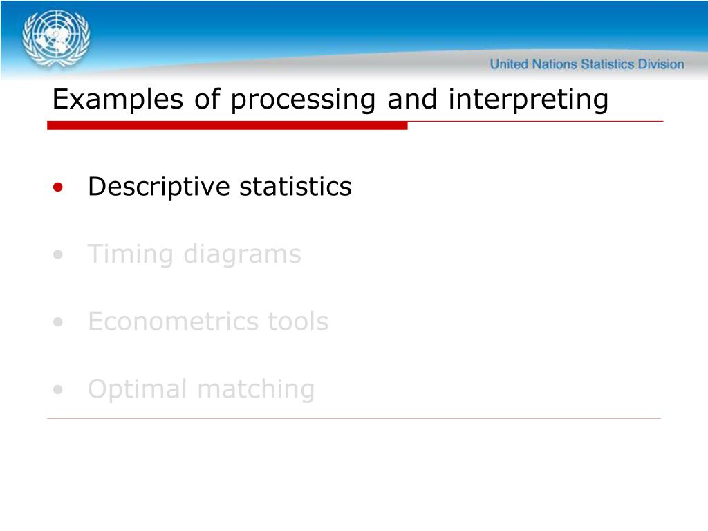 Examples of processing and interpreting