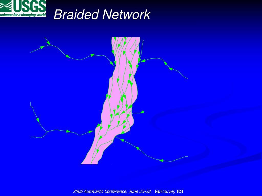 Braided Network