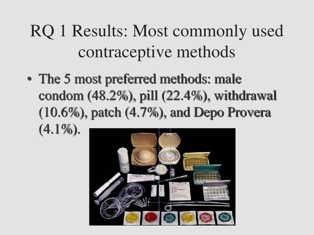 RQ 1 Results: Most commonly used contraceptive methods