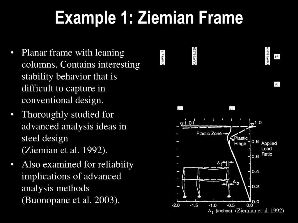 Planar frame with leaning columns. Contains interesting stability behavior that is difficult to capture in conventional design.