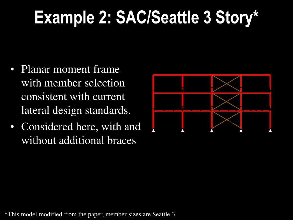 Planar moment frame with member selection consistent with current lateral design standards.