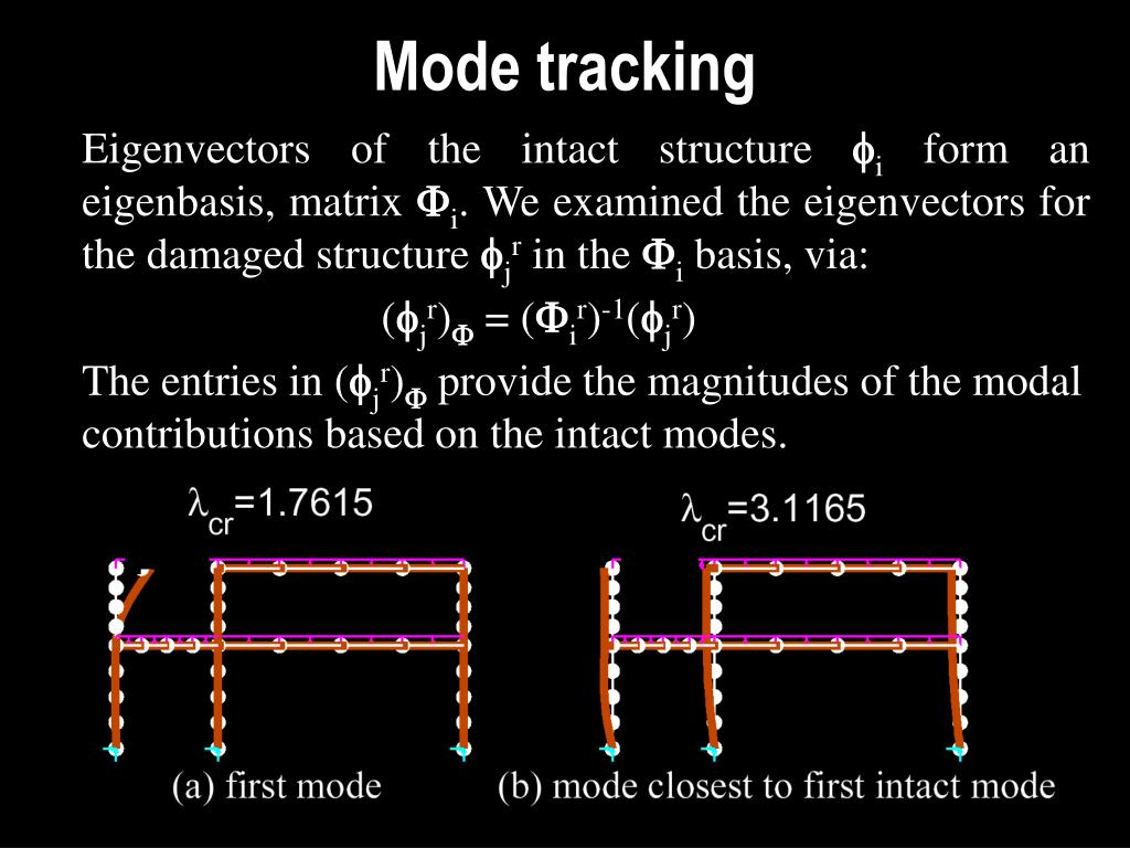 Mode tracking
