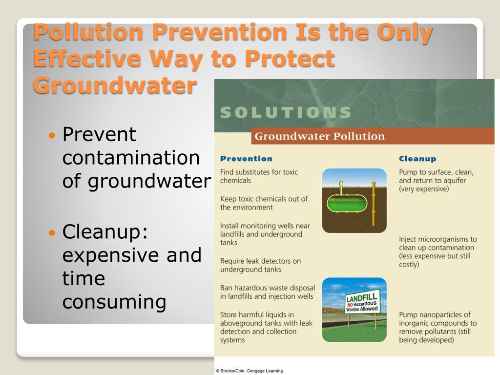 Prevent contamination of groundwater