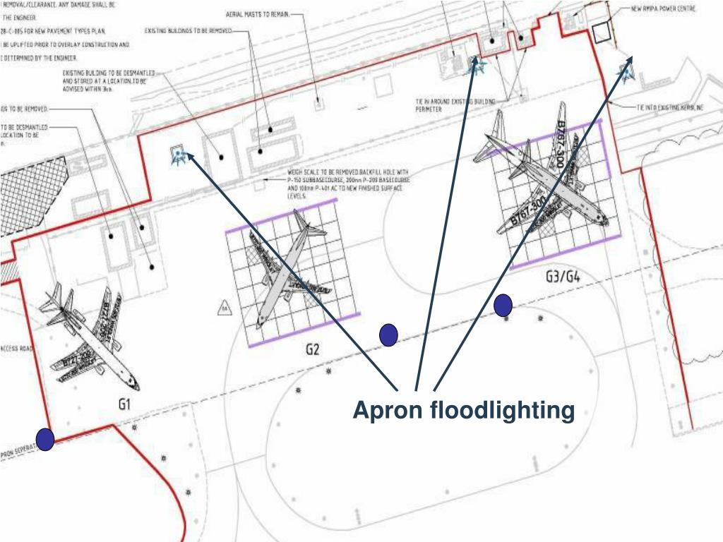 Apron floodlighting