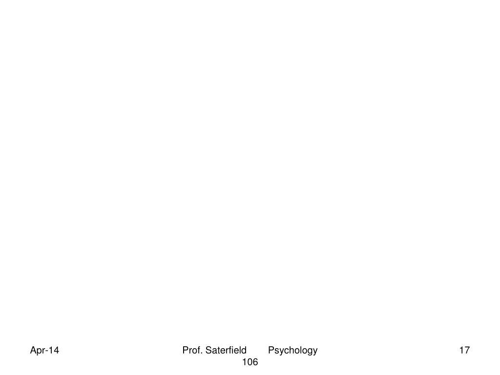 Prof. Saterfield        Psychology 106