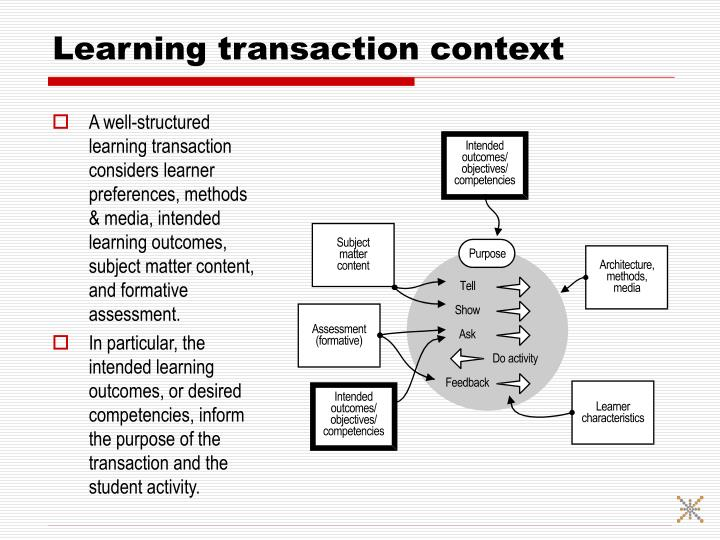 Learning transaction context
