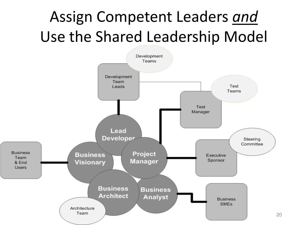 Assign Competent Leaders