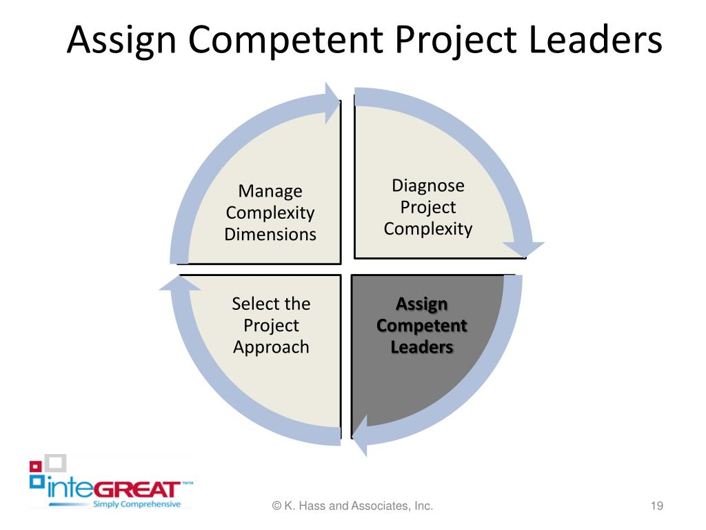 Assign Competent Project Leaders